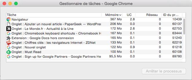 Google Chrome Gestionnaire de tâches
