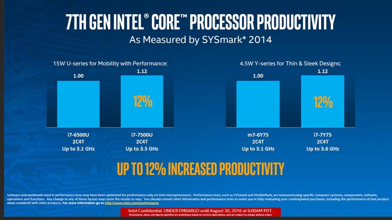 intel-kaby-lake-perf