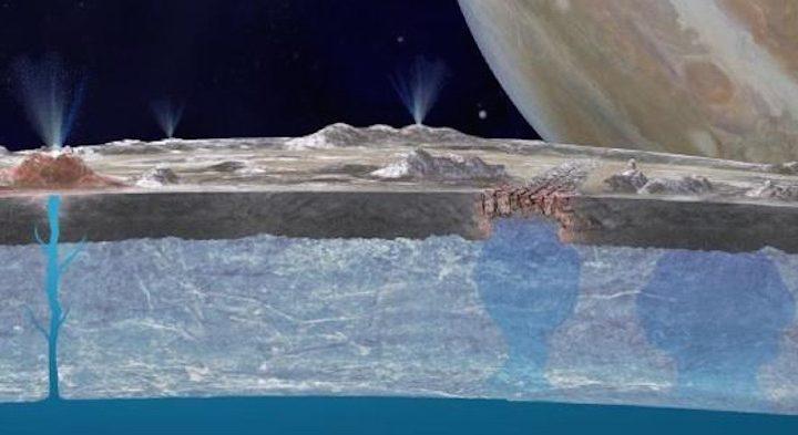 Europe : la NASA confirme la présence d'eau liquide sous la surface du satellite de Jupiter