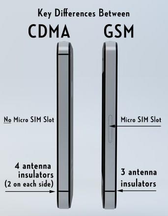 iphone 4 cdma vs gsm