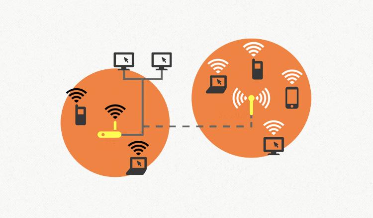 amplificateur wifi comment fonctionne