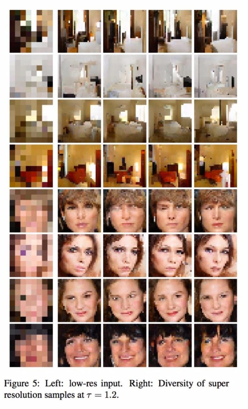 Google Brain IA image