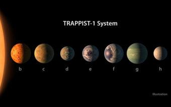La Nasa trouve 7 planètes proches de la Terre qui pourraient abriter la vie