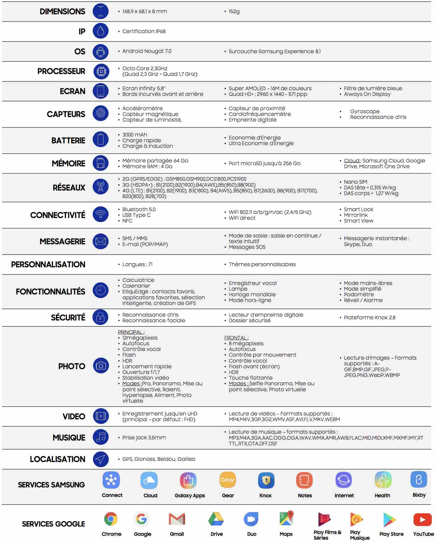 galaxy s8 fiche technique pdf