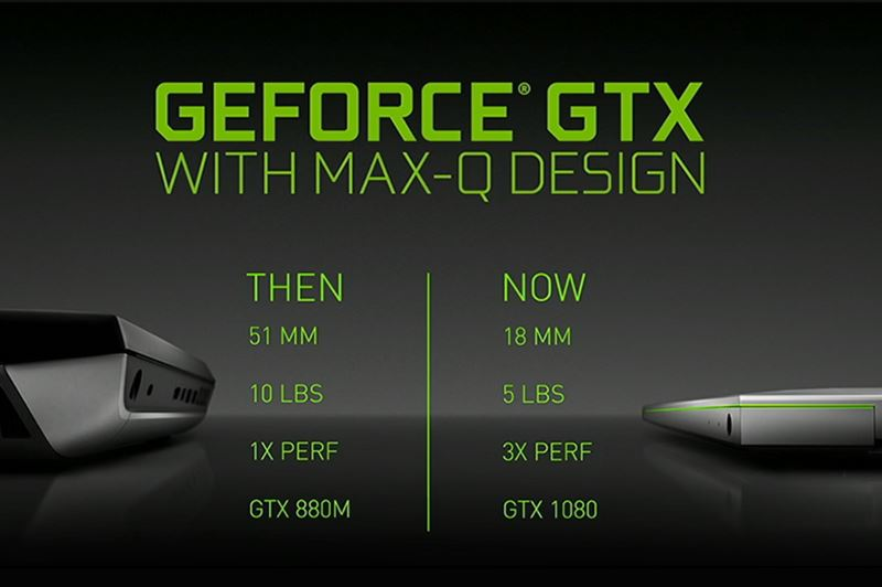 NVidia-Max-Q-specs