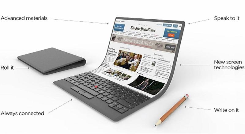 lenovo pc portable ecran pliable