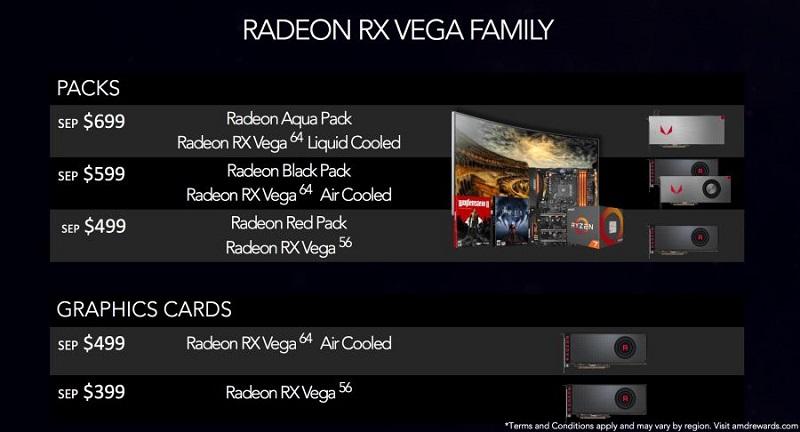 Amd Radeon RX Vega 64 prix