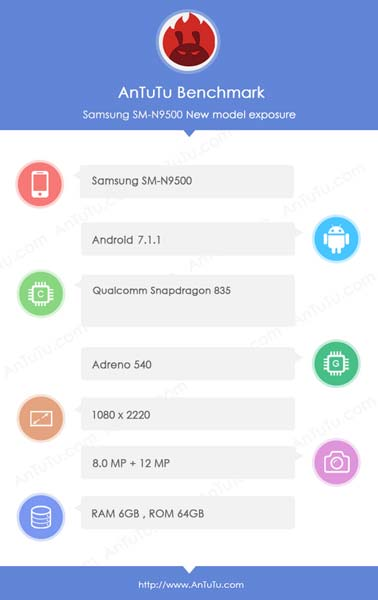 Galaxy Note 8 fiche technique