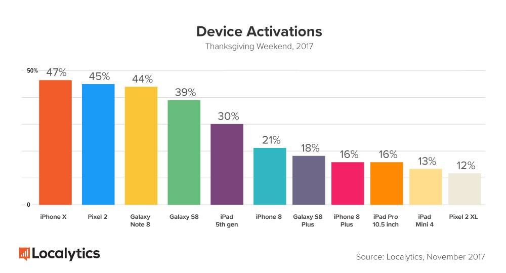 iphone x smartphone plus active thanksgiving