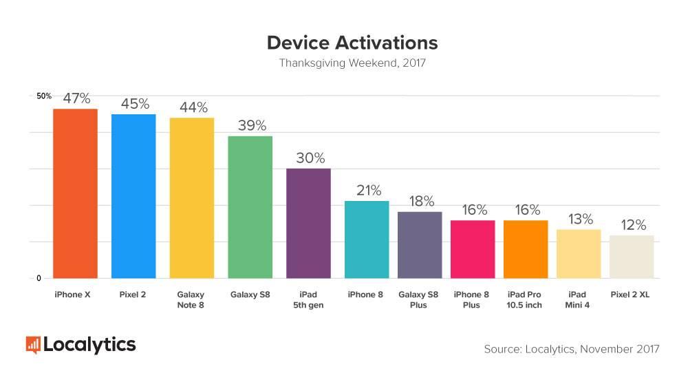 iphone x smartphone plus active thanksgiving
