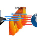 Pare-feu windows 10