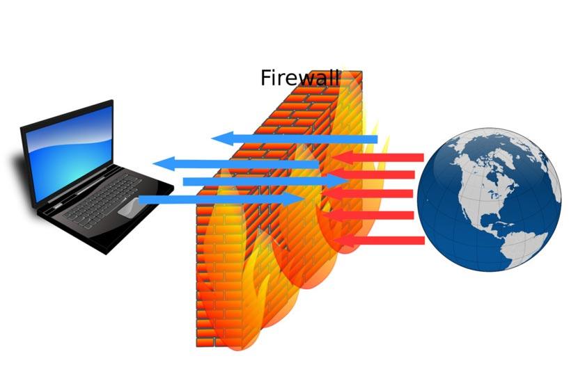 Quels sont les meilleurs firewall pour Windows 10 ...