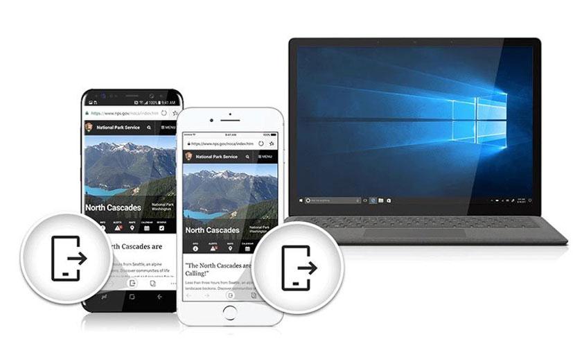 Synchronisation smartphone pc windows