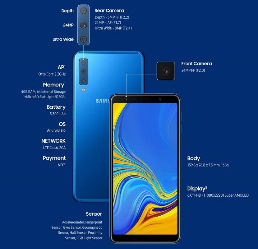 Galaxy A7 2018 caractéristiques