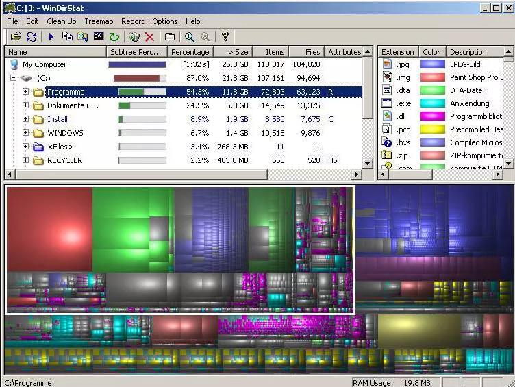 Le logiciel WinDirStat