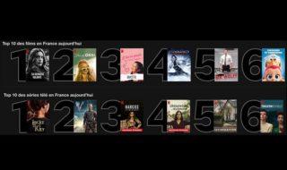 Netflix affiche désormais les séries et films plus regardés du catalogue