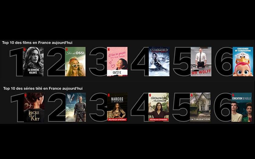 Top 10 des films et séries sur Netflix