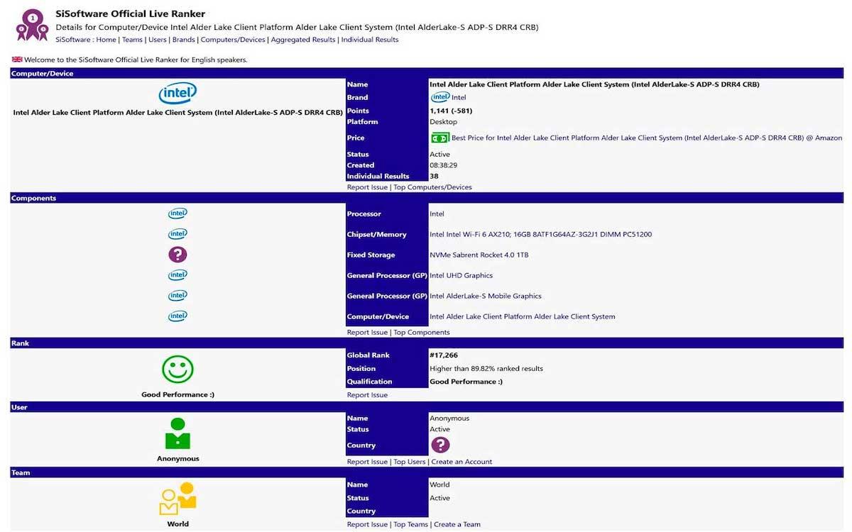 Alder Lake SiSoft Intel Core