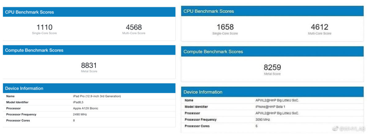 Benchmark A14 Bionic