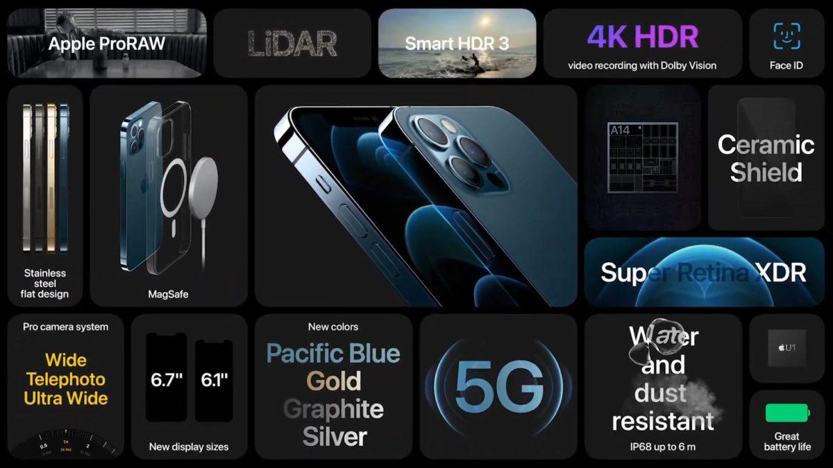 iPhone 12 Pro résumé