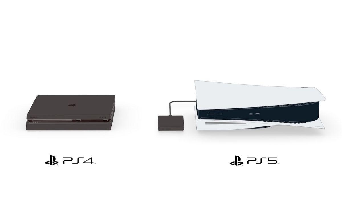 Transfert données PS4 à PS4