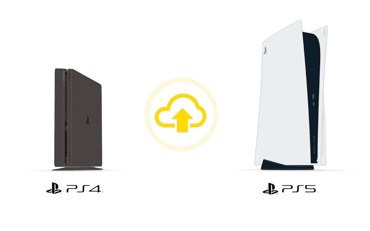 Transfert données PS4 à PS4 PS Plus
