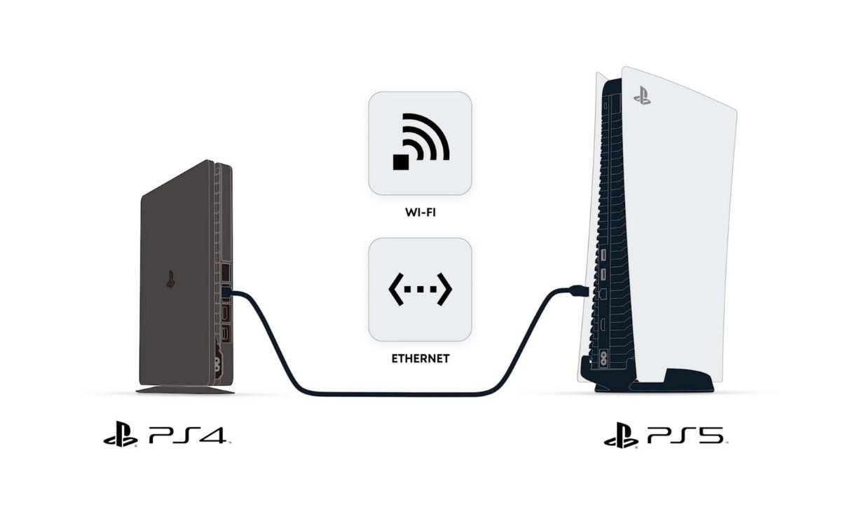 Transfert données PS4 à PS4 câbel LAN ou Wi-Fi
