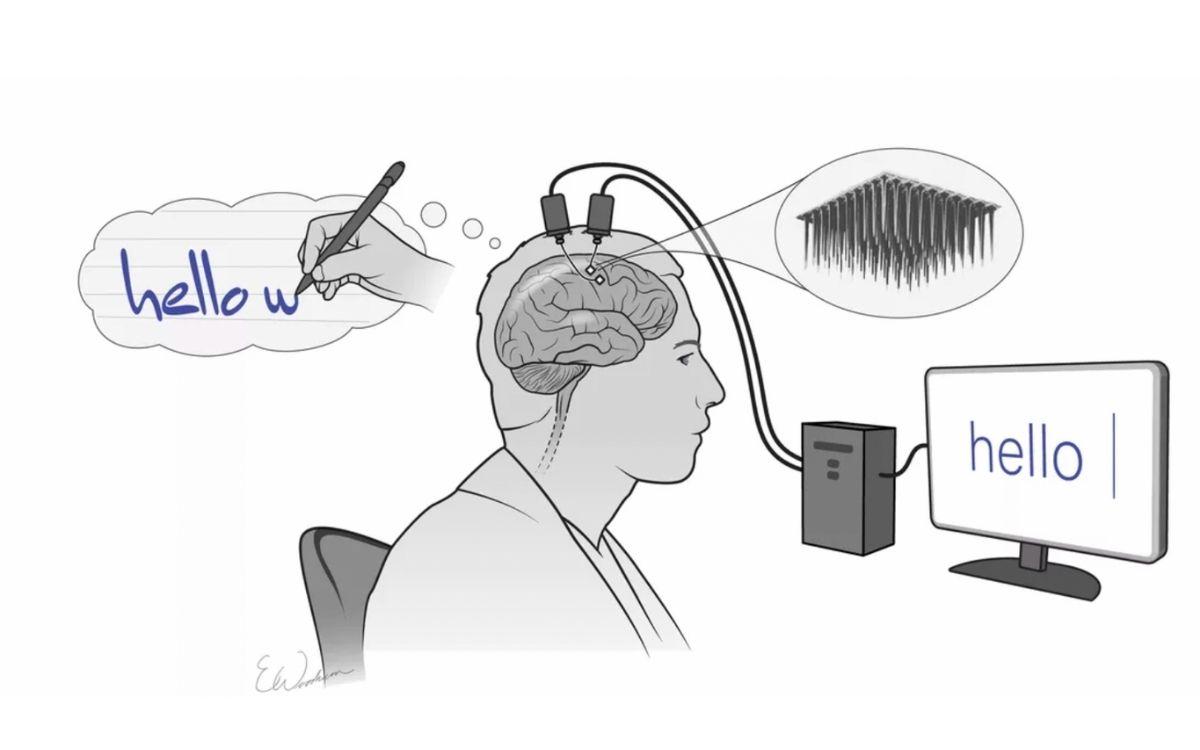 Écrire par la pensée. Shenoy lab Erika Woodrum