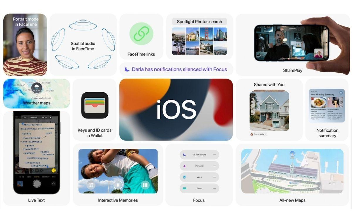 iOS 15 nouveautés